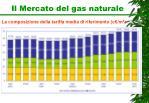 il mercato del gas naturale3
