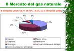 il mercato del gas naturale4