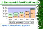 il sistema dei certificati verdi3