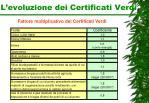 l evoluzione dei certificati verdi1