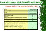 l evoluzione dei certificati verdi2