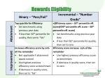 rewards eligibility