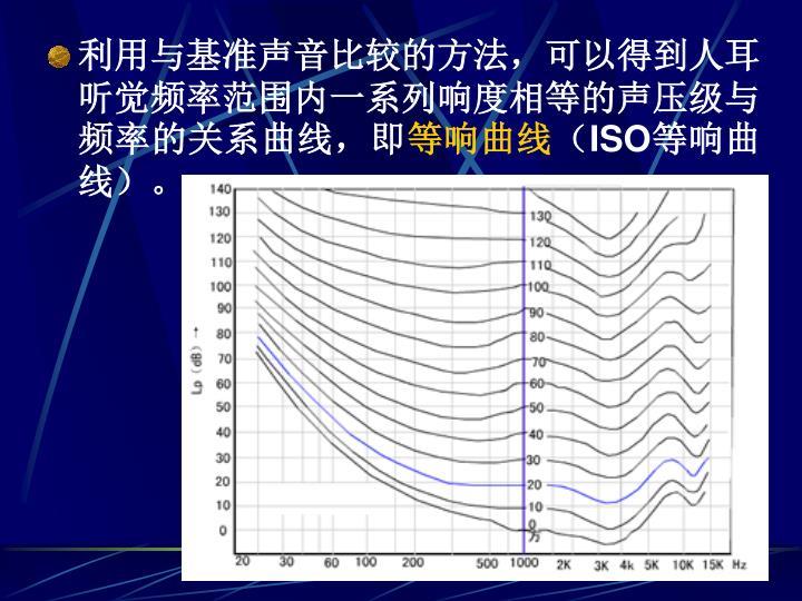 利用与基准声音比较的方法,可以得到人耳听觉频率范围内一系列响度相等的声压级与频率的关系曲线,即