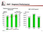e p segment performance