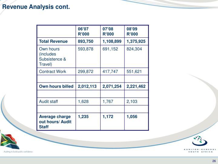 Revenue Analysis cont.