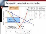 producci n y precio de un monopolio