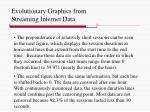 evolutionary graphics from streaming internet data7