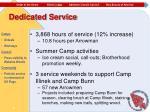 dedicated service