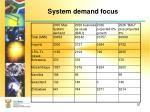 system demand focus