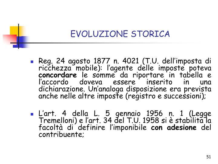 EVOLUZIONE STORICA