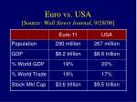 euro vs usa source wall street journal 9 28 98