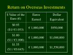 return on overseas investments2