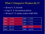 what s changed to weaken the2