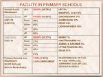 facility in primary schools