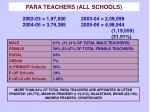 para teachers all schools