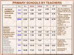 primary schools by teachers