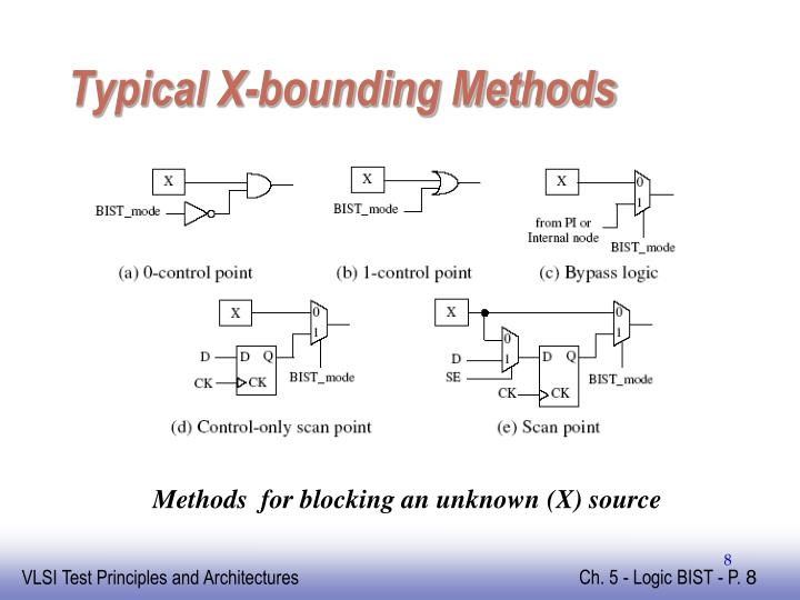 Typical X-bounding Methods