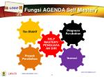 fungsi agenda self mastery