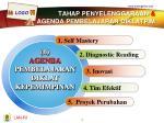 tahap penyelenggaraan agenda pembelajaran diklatpim1