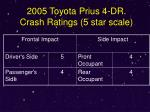 2005 toyota prius 4 dr crash ratings 5 star scale