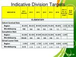 indicative division targets1
