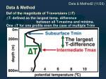 data method2 11 20