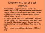 diffusion in out of a cell example