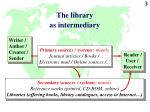 the library as intermediary