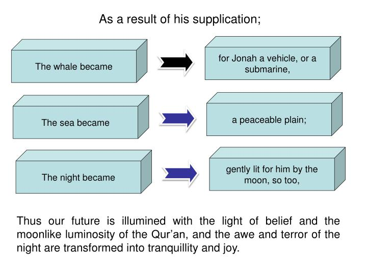 As a result of his supplication;
