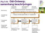 fig 3 24 o i ontwerp samenhang beschrijvingen