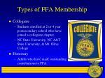 types of ffa membership1