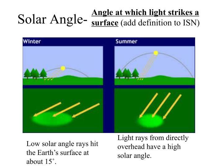 Solar Angle-