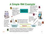 a simple rmi example