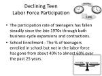 declining teen labor force participation