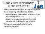 steady decline in participation of men aged 25 to 54