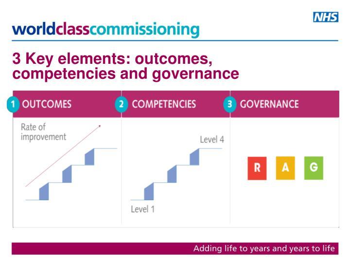 3 Key elements: outcomes,