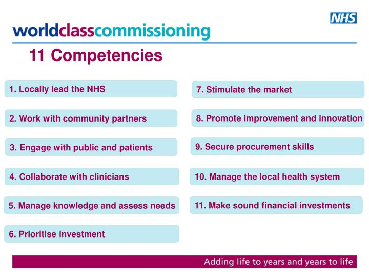 11 Competencies