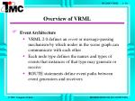 overview of vrml3