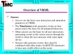 overview of vrml4