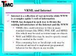 vrml and internet