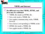 vrml and internet2