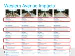 western avenue impacts