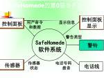 safehomede 0