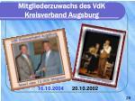 mitgliederzuwachs des vdk kreisverband augsburg