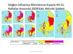 ola an nfluenza aktivitesine k yasla 44 51 haftalar aras nda 2009 daki aktivite iddeti
