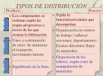 tipos de distribuci n