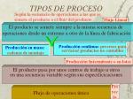 tipos de proceso