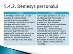 5 4 2 d mesys personalui