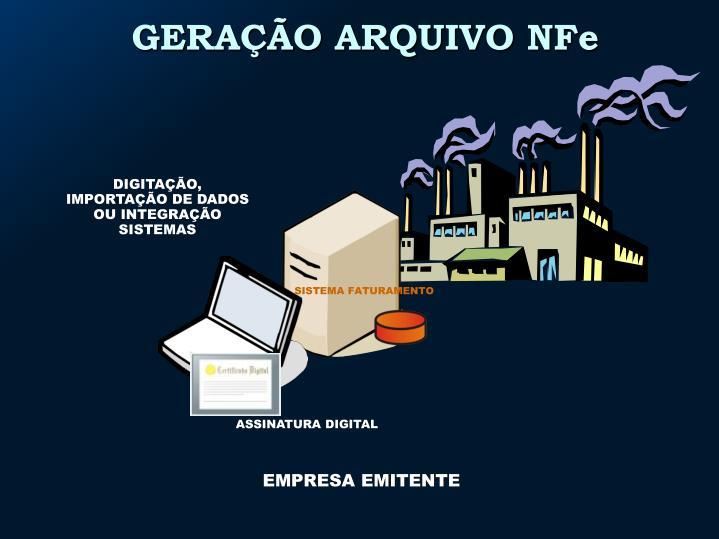 GERAÇÃO ARQUIVO NFe
