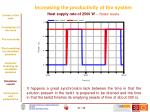increasing the productivity of the system heat supply rate of 2500 w tanks levels